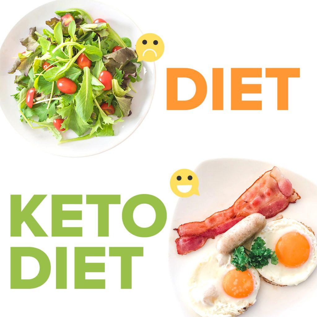 diet keto diet